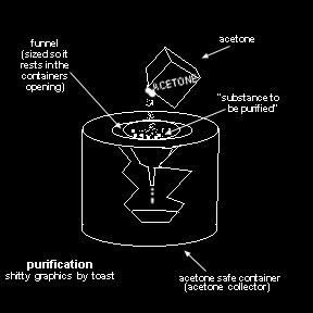 sythesis of crystal meth