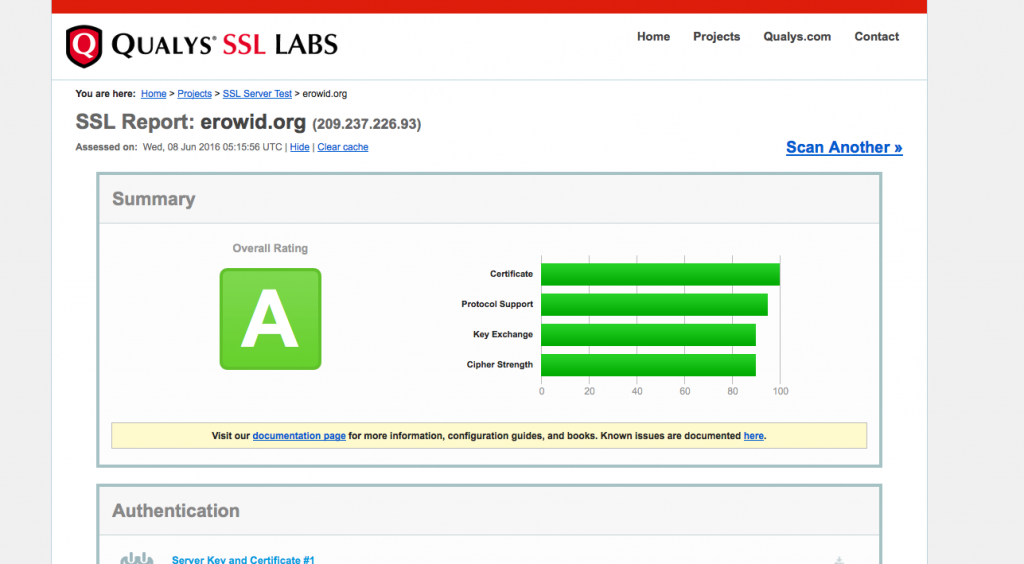 SSL Labs A Rating of Erowid HTTPD Server Security